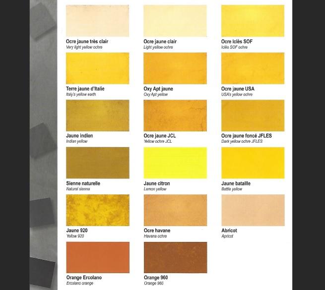 Pigment naturel jaune oxyde ocre bataille jaune d'oeuf